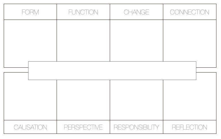 Concept Question Planner