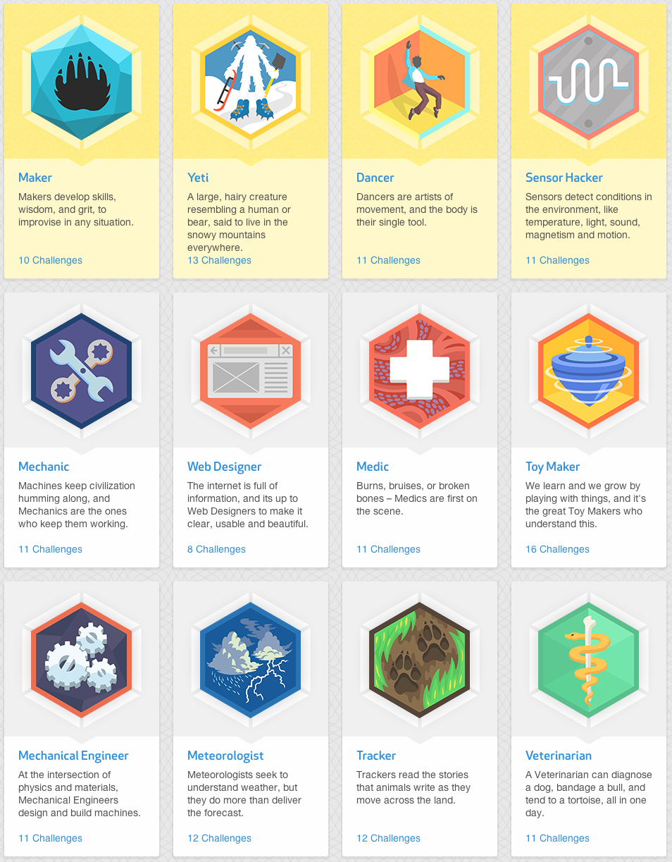 Skills Badges