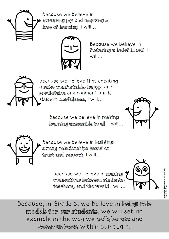 G3-Beliefs