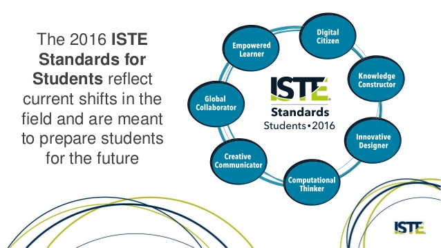 introducing-the-2016-iste-standards-for-students-7-638