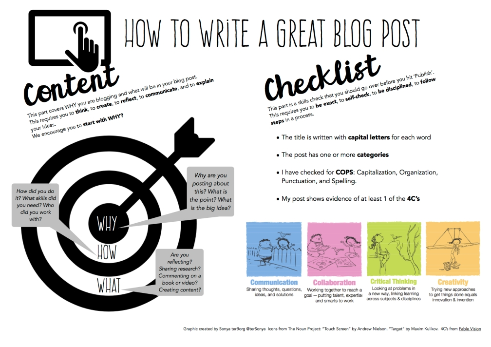 Blogging 101.jpg