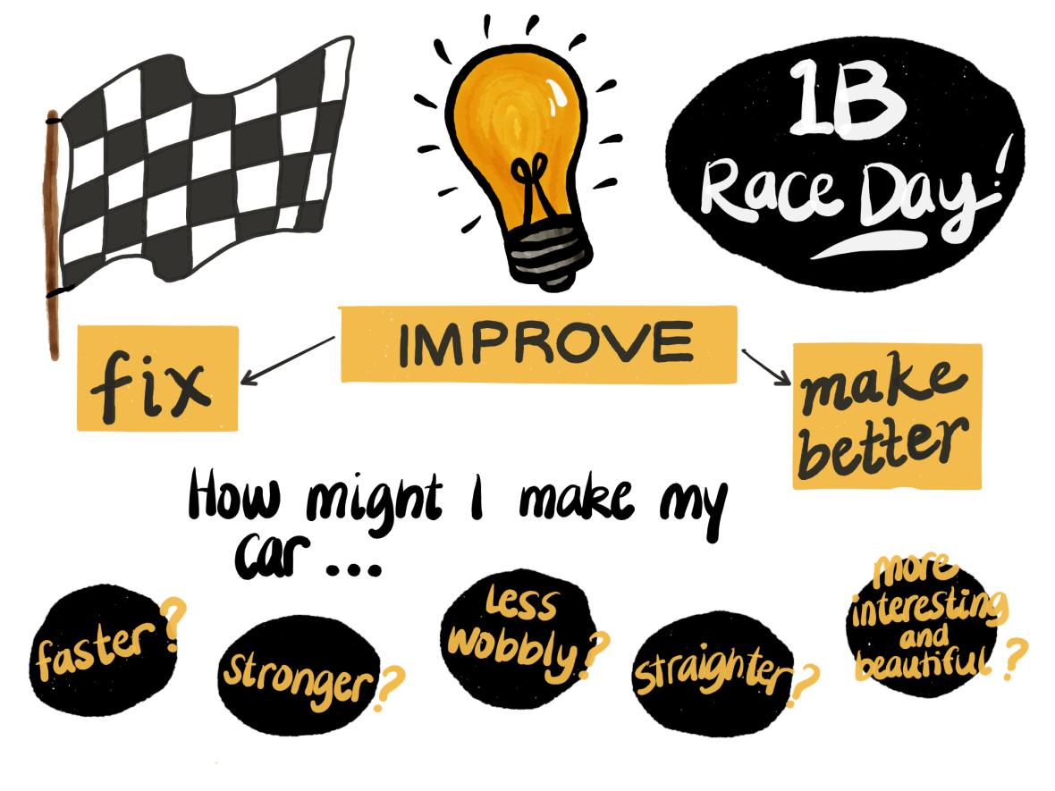 Ideas - 12