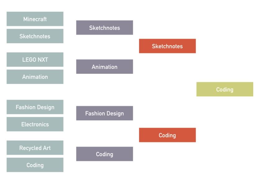 Grade 5 Design.001