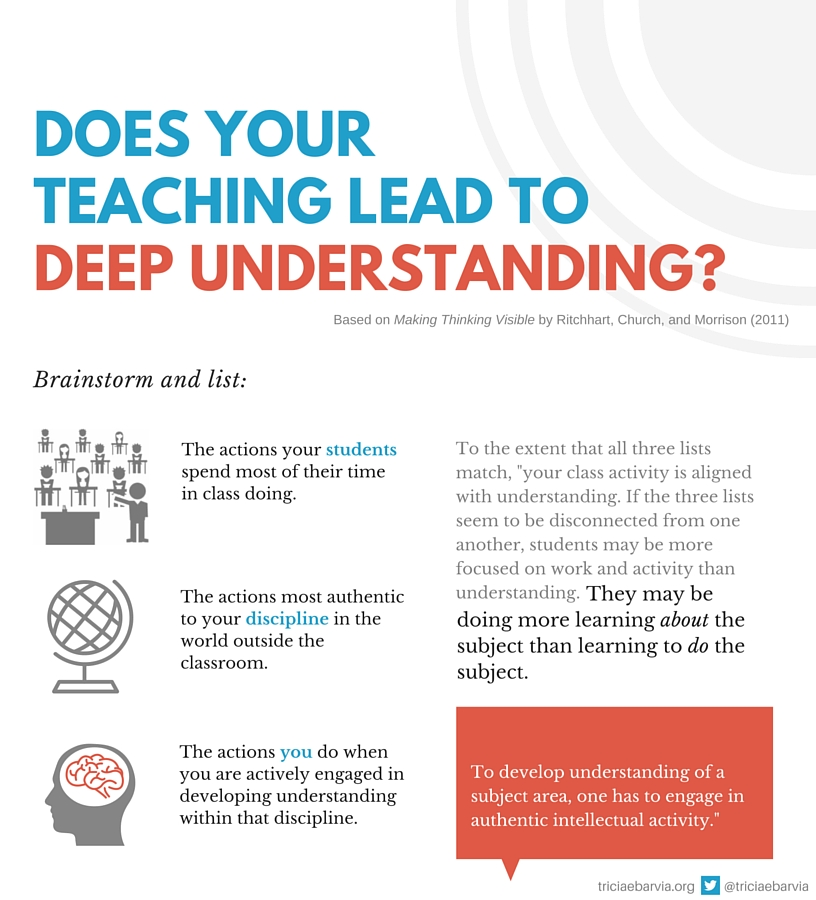 does-your-classroom-foster-deep-understanding