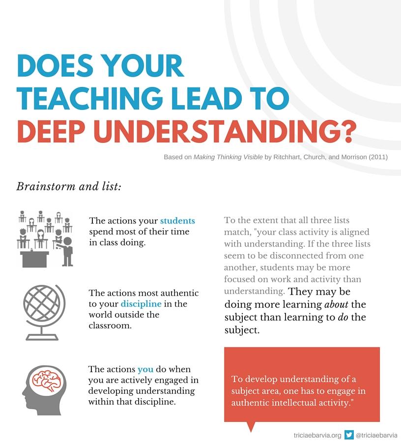 does-your-classroom-foster-deep-understanding