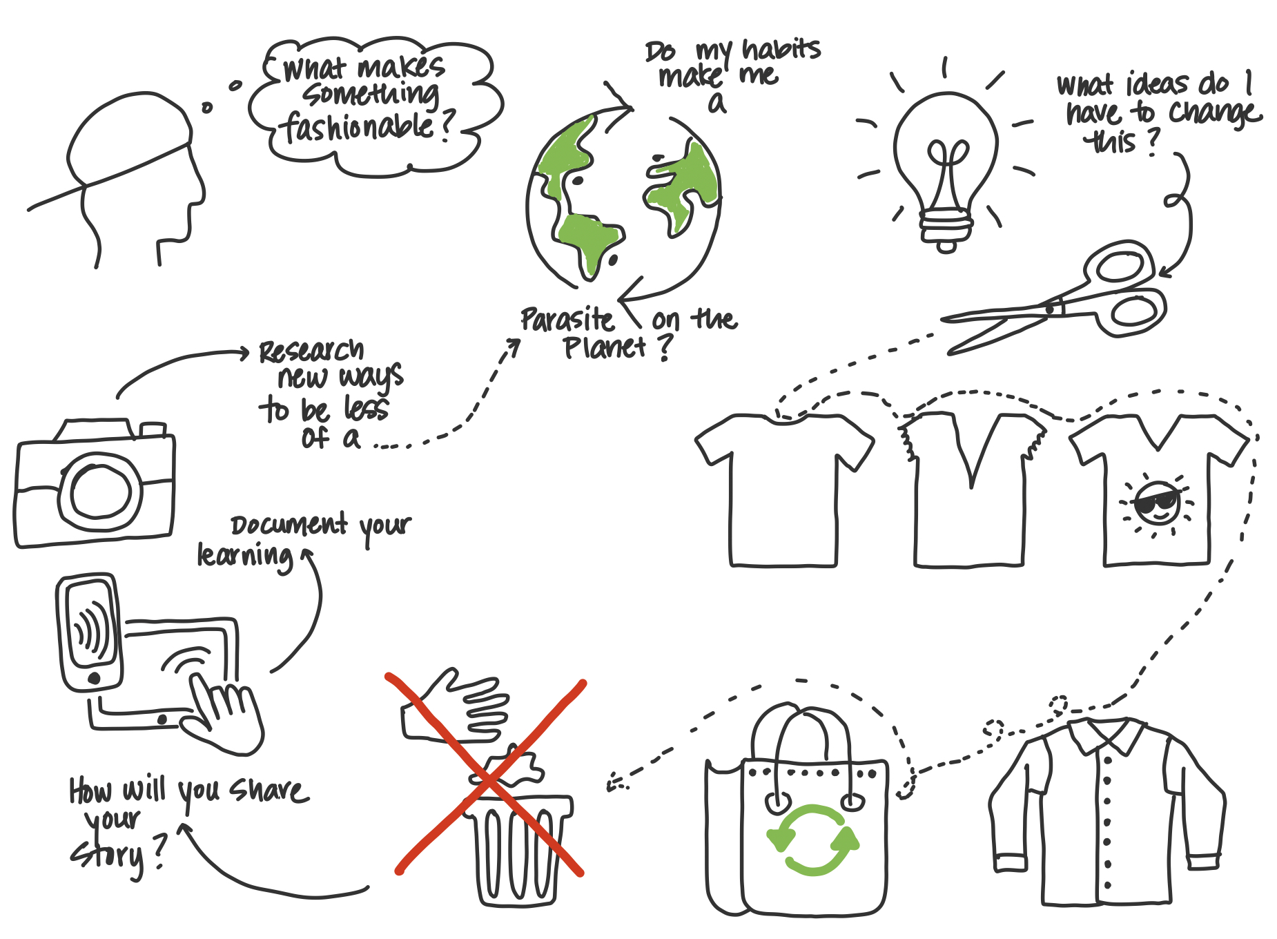 sonya terborg – innovation  inspiration  education
